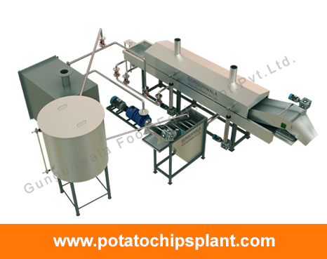 Potato Chips Machine Manufacturer & Suppliers